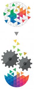 Capter les données dès les premières phases de prototypage